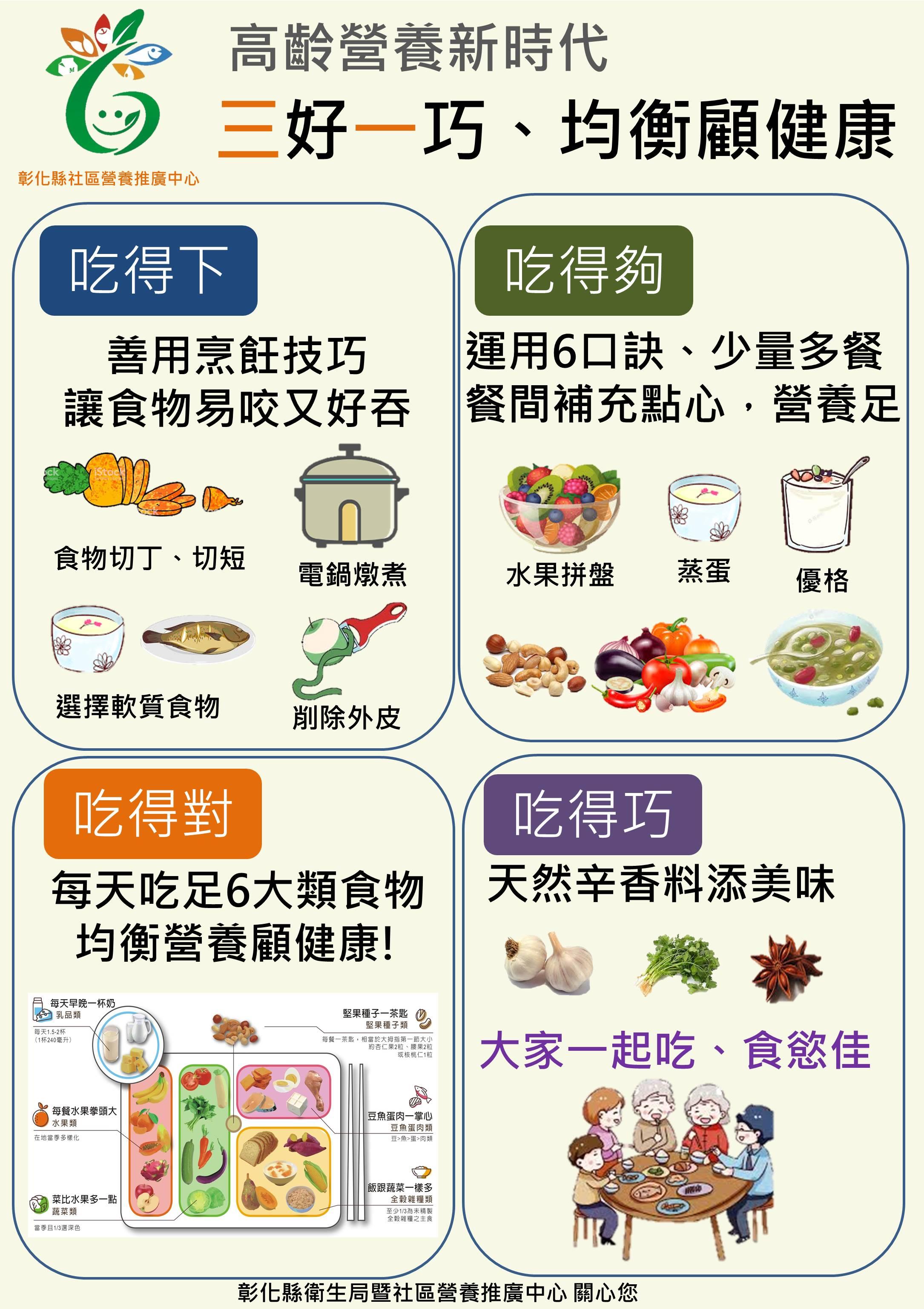 三好一巧飲食 均衡顧健康