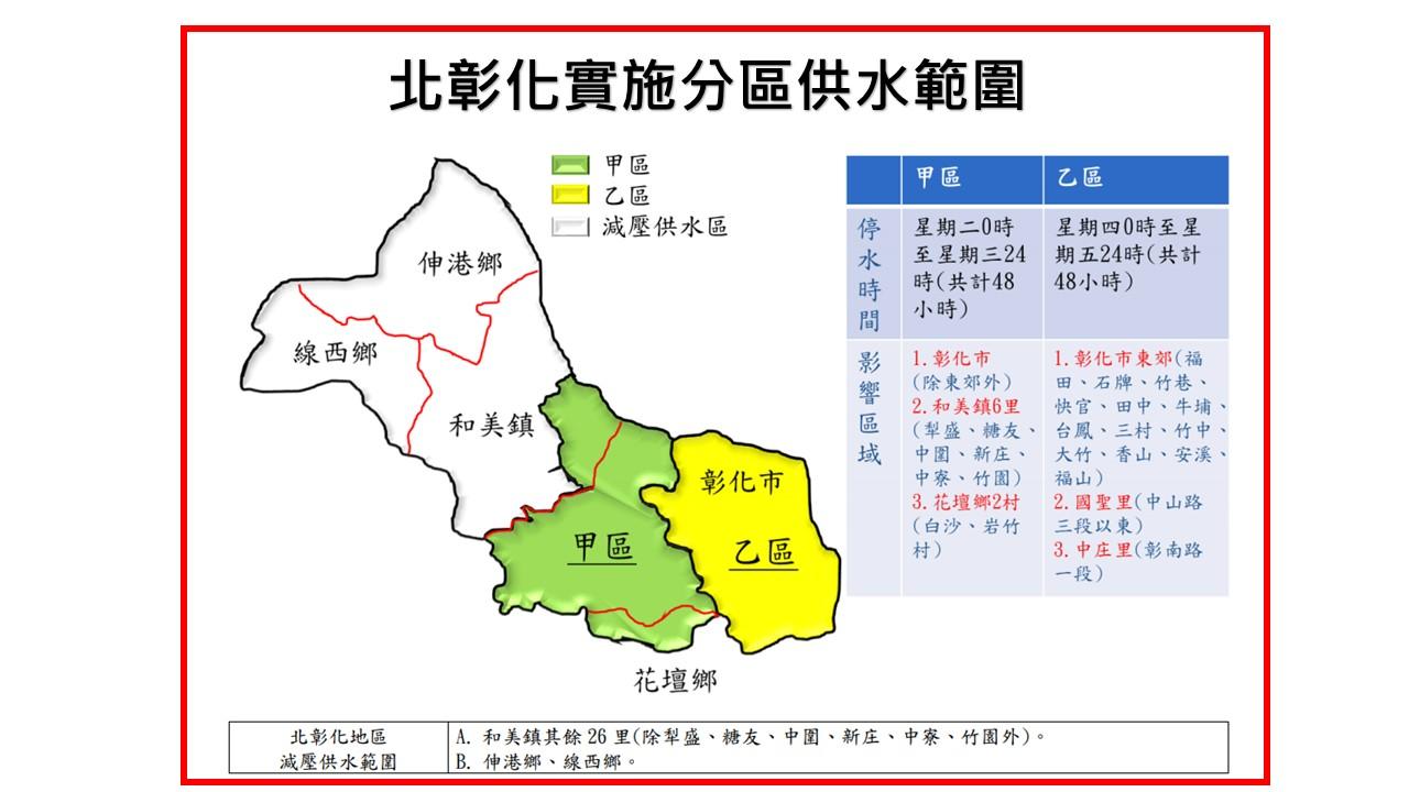 北彰化實施分區供水範圍