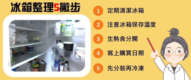 冰箱整理5撇步,守護食安從家開始
