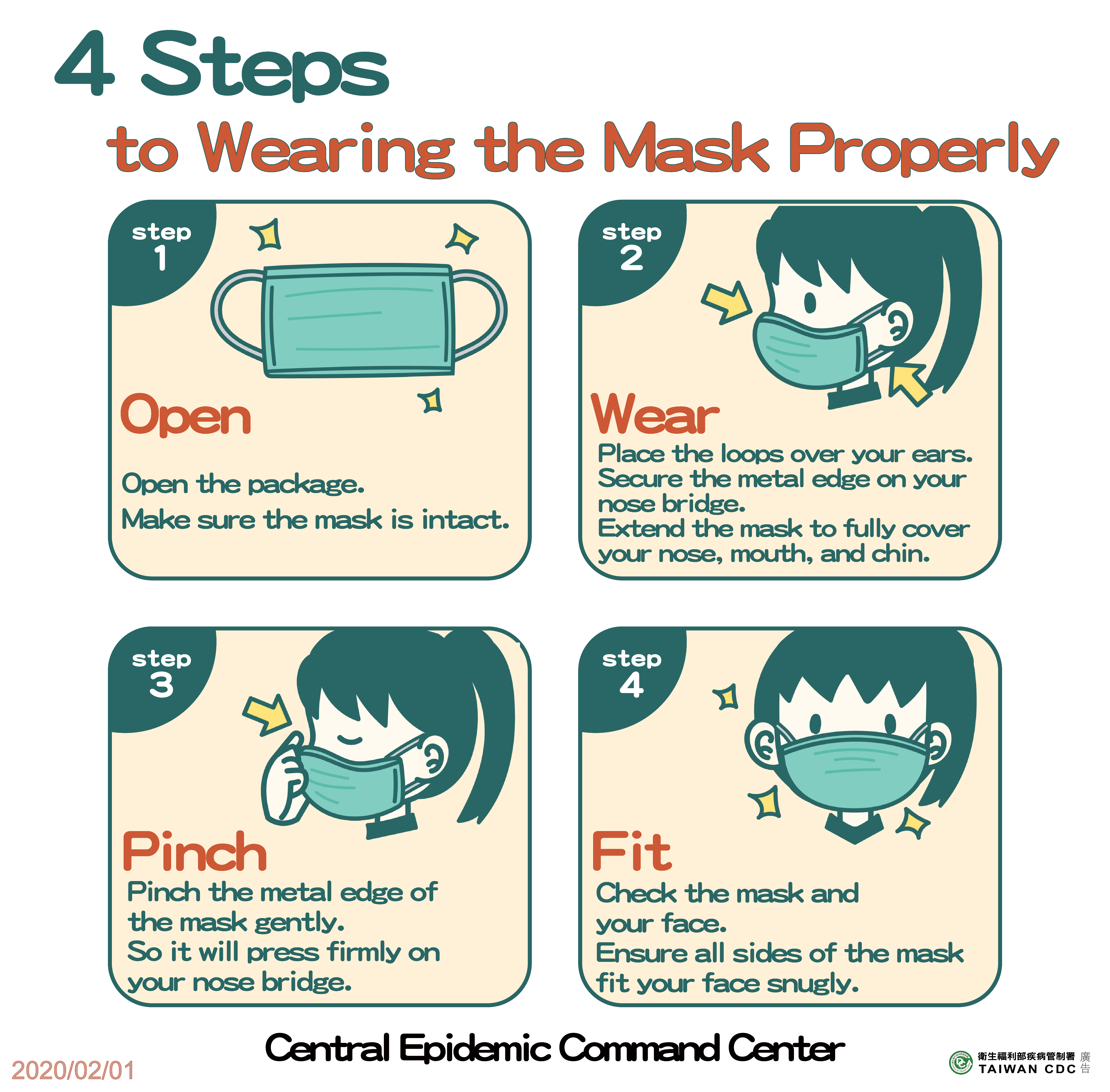 4 Steps to Wear the Face Mask Properly.