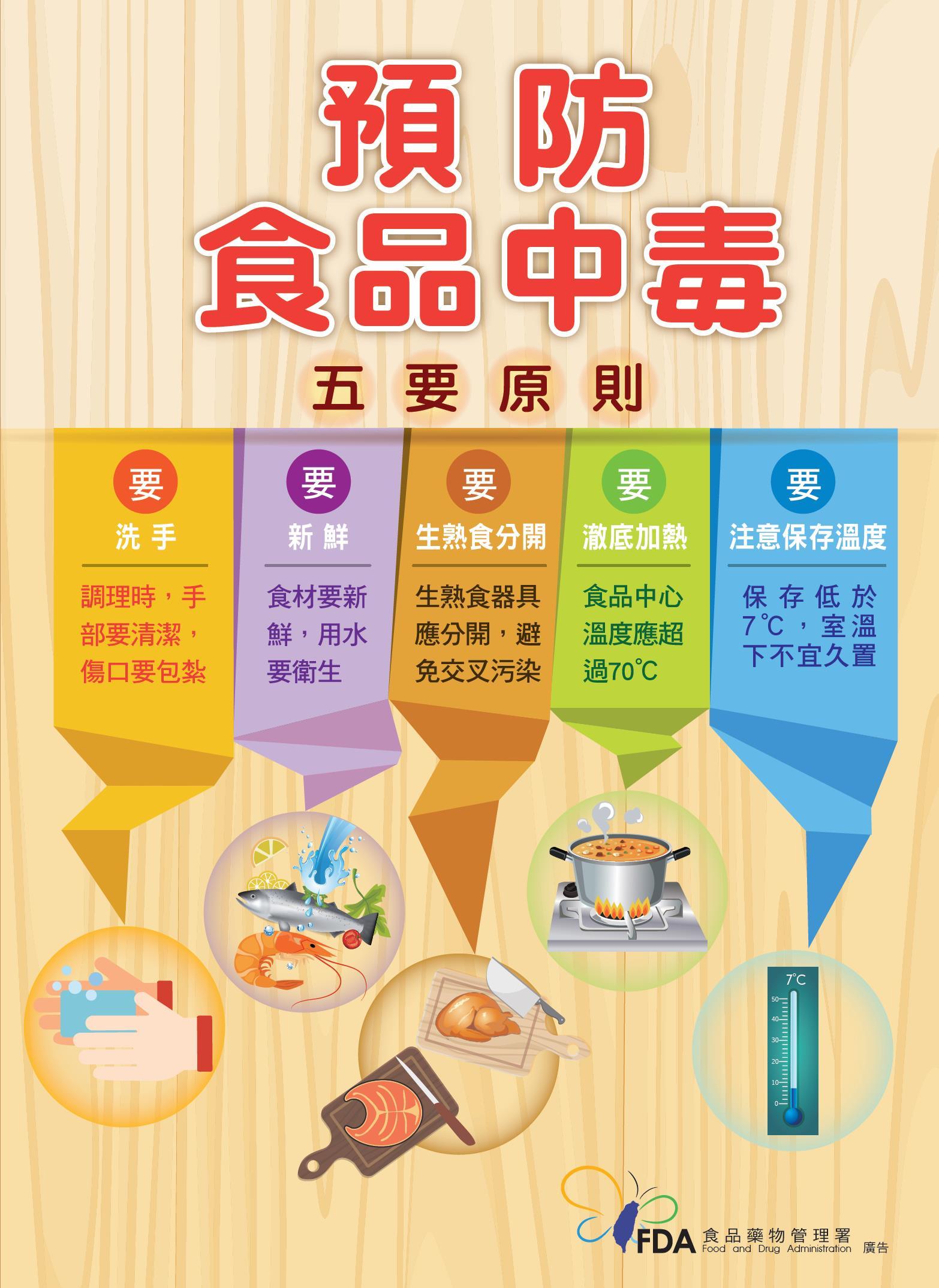 預防食品中毒五要
