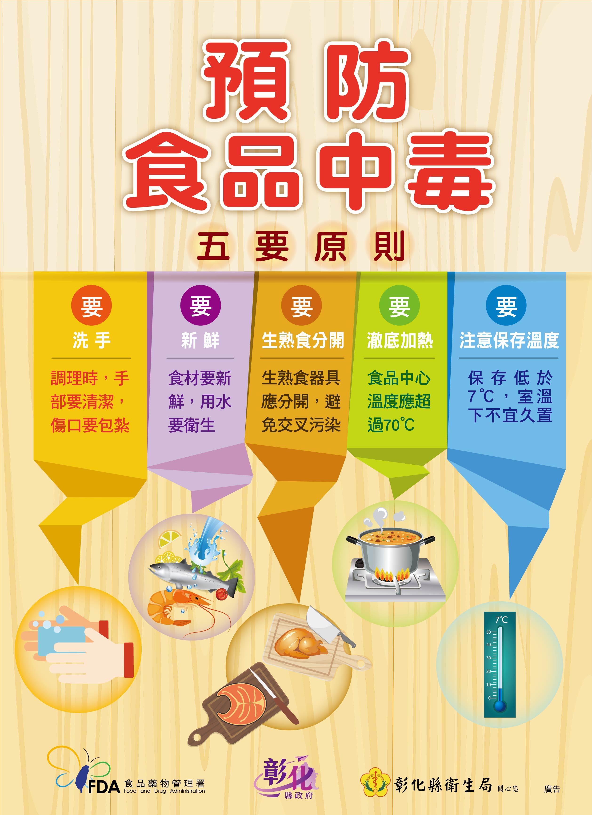 颱風期間請注意飲食及環境衛生