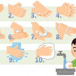 Handwashing is one of the best ways to protect us and our family from Coronavirus Disease 19 (COVID-19).And, it is also important to perform Restaurant management and standard working procedure for Food Maker.